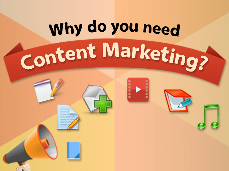 Why Do You Need Content Marketing [Infographic]