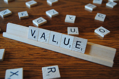 How to Maximize Value from Content Marketing