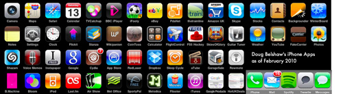Appsolutely – about Mobile Apps